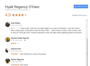 hotel review